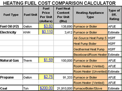 Geothermal heat pump cost comparison | earth river geothermal, inc.